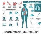 infectious disease. medical... | Shutterstock .eps vector #338288804