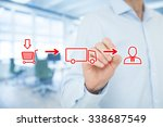 logistics chain concept. from... | Shutterstock . vector #338687549