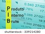 Acronym Pib As Produto Interno...
