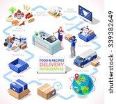 food delivers concept. service... | Shutterstock .eps vector #339382649