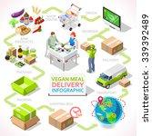 isometric vegan meal delivery... | Shutterstock .eps vector #339392489