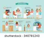 vector infographic about... | Shutterstock .eps vector #340781243