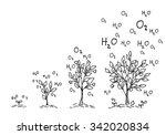 ecology green world concept. ... | Shutterstock .eps vector #342020834