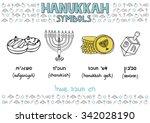 Traditional Jewish Holiday...