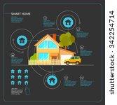 smart home. infographics....   Shutterstock .eps vector #342254714