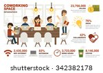 coworking space infographics.... | Shutterstock .eps vector #342382178