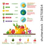 vector illustration of healthy... | Shutterstock .eps vector #342703814