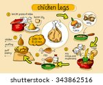 cook chicken  recipe step by...   Shutterstock .eps vector #343862516