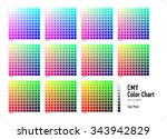 cmyk press color chart