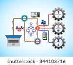 concept business flow  this... | Shutterstock .eps vector #344103716