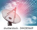 Satellite Dish Transmission...