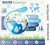 water resources and consumption ... | Shutterstock .eps vector #344793194