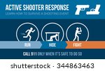 Active Shooter Response Safety...
