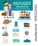refugee   group of refugees ...   Shutterstock .eps vector #345212924