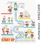 start up business step... | Shutterstock .eps vector #345621608