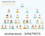 organizational chart corporate... | Shutterstock .eps vector #345679073