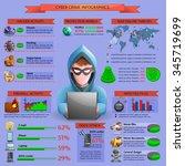 hacker cyber activity... | Shutterstock .eps vector #345719699