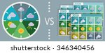 definition of the weather and... | Shutterstock .eps vector #346340456