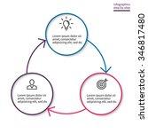 outline infographics. circular... | Shutterstock .eps vector #346817480