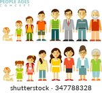 People generations at different ages. Man and woman aging - baby, child, teenager, young, adult, old people  | Shutterstock vector #347788328
