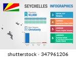 seychelles infographics ...   Shutterstock .eps vector #347961206
