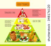 food pyramid concept with... | Shutterstock .eps vector #348176120