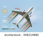 airplanes and travel... | Shutterstock .eps vector #348214880