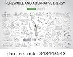 Renewable And Alternative...