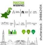 Pakistan Infographics. Facts...