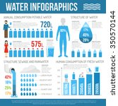Water Infographics Set With...