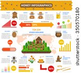 honey infographics set with bee ... | Shutterstock .eps vector #350570180
