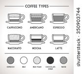 coffee types outline... | Shutterstock .eps vector #350903744