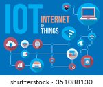 internet of things vector... | Shutterstock .eps vector #351088130