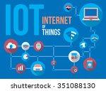 internet of things vector... | Shutterstock .eps vector #351088130