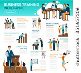 poster of business training... | Shutterstock .eps vector #351657206