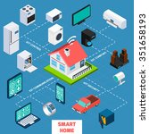 smart home iot internet of... | Shutterstock .eps vector #351658193