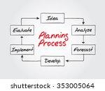 planning process flow chart ... | Shutterstock . vector #353005064