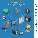 3d printing digital process... | Shutterstock .eps vector #353253764