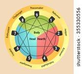 enneagram   personality types... | Shutterstock .eps vector #355330556