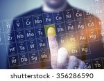 periodic table elements touch.... | Shutterstock . vector #356286590