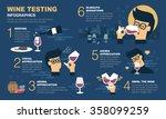 wine tasting infographic.... | Shutterstock .eps vector #358099259