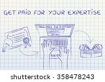 Get Paid For Your Expertise ...
