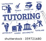 tutoring concept. chart with... | Shutterstock .eps vector #359721680