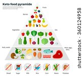 healthy eating concept. keto... | Shutterstock .eps vector #360124958