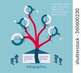 infographics family  tree ... | Shutterstock .eps vector #360600230
