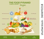 food pyramid healthy vegan... | Shutterstock .eps vector #360693218
