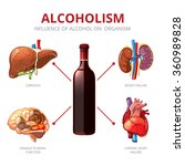 long term effects of alcohol.... | Shutterstock .eps vector #360989828