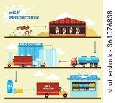 vector illustration of... | Shutterstock .eps vector #361576838