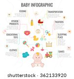 baby infographic | Shutterstock .eps vector #362133920