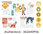 illustration of veterinary care ... | Shutterstock .eps vector #362640956